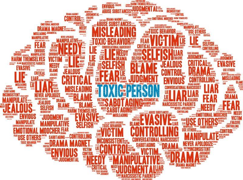 Person Word Cloud toxique illustration de vecteur