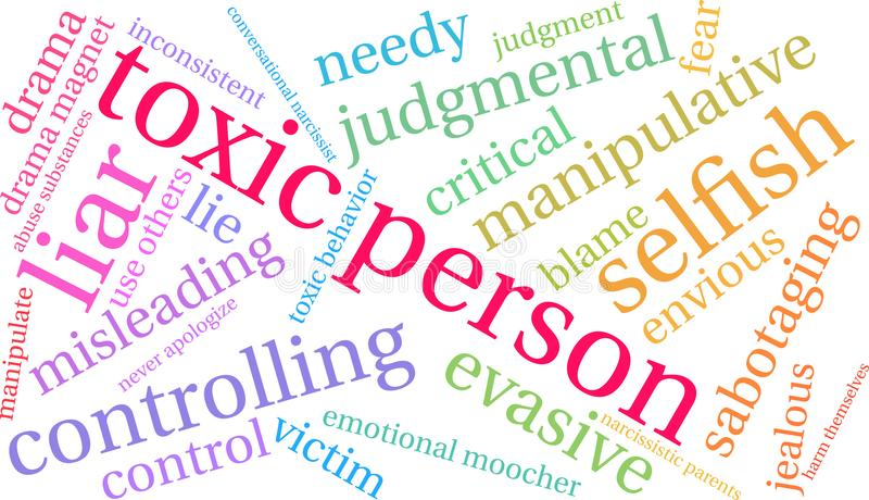 Person Word Cloud toxique illustration stock