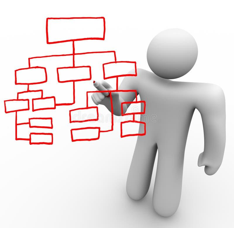 Persona che traccia diagramma organizzativo sulla scheda di vetro illustrazione vettoriale
