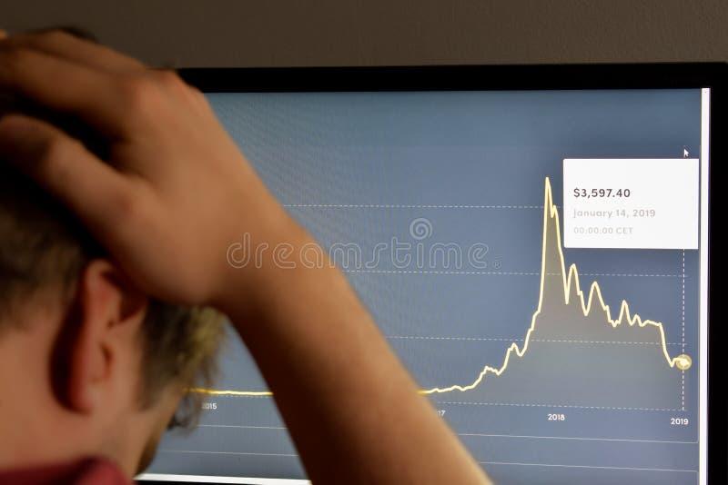 Persona del trastorno con las manos en la cabeza delante de la carta de la demostración del monitor foto de archivo libre de regalías