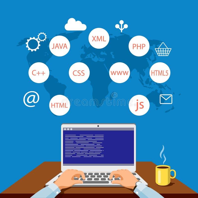 Persona en el ordenador, lenguajes de programación de las aplicaciones ilustración del vector