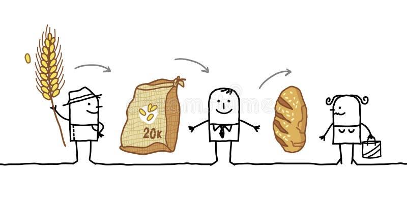 Personagens de banda desenhada - corrente da produção do trigo ilustração royalty free