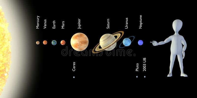 Personaje de dibujos animados con la Sistema Solar ilustración del vector