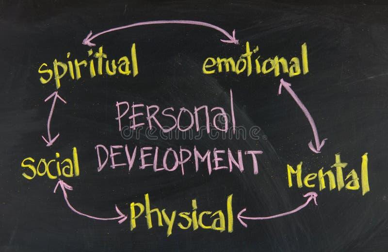 Personal development concept on blackboard stock photo