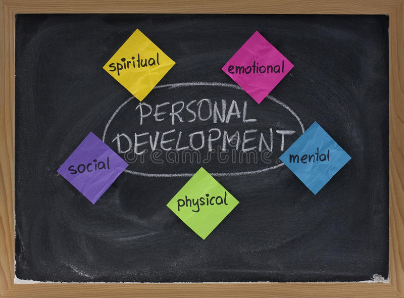 Download Personal Development Concept On Blackboard Stock Photo - Image of white, physical: 9579618