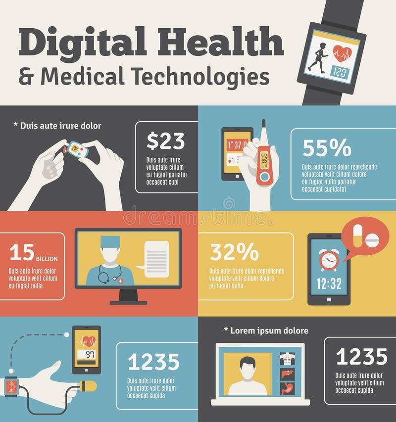 Digital Health Flat Banners Set vector illustration