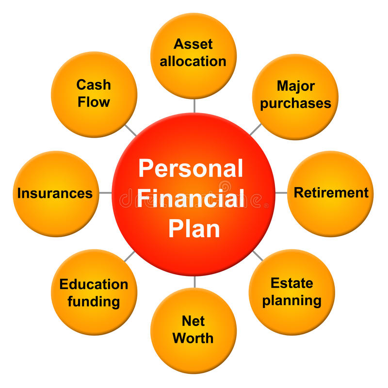 Personal financial plan. Having a good personal financial plan by focusing on relevant topics