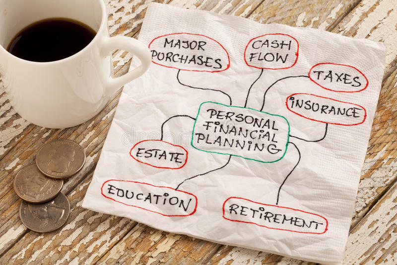 Personal financial planning. Concept - napkin doodle with espresso coffee cup and coins on a grunge wooden table stock photography