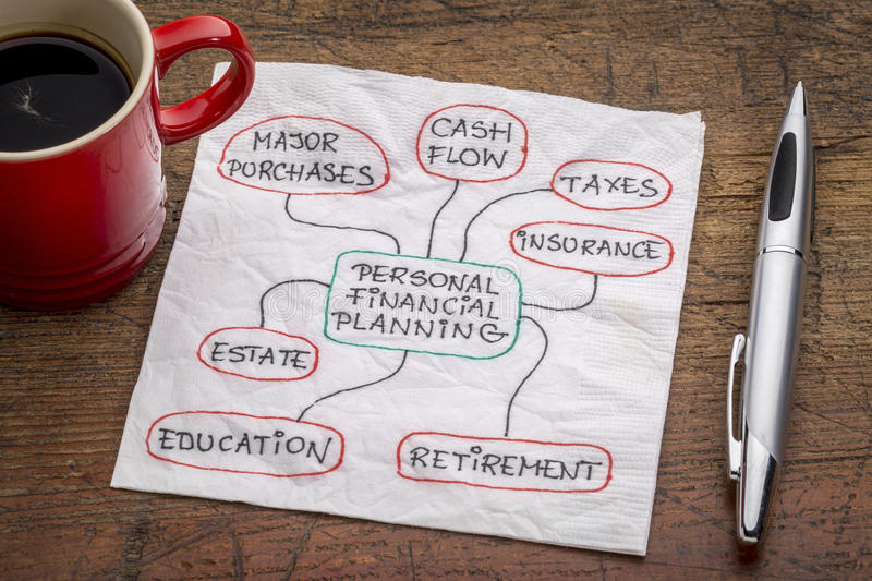 Personal financial planning concept. Napkin doodle with cup of espresso coffee royalty free stock image