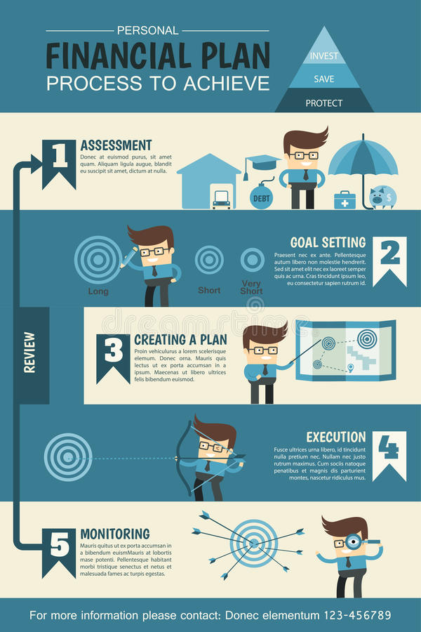 Personal financial planning infographic. Describe process to achieve