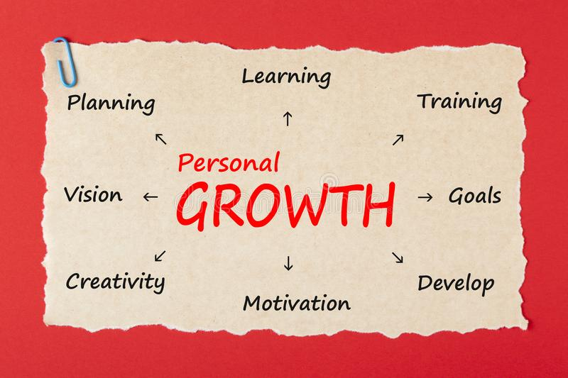 Personal growth writen on old paper concept royalty free stock photos