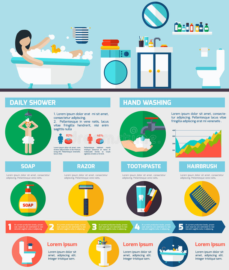 Personal hygiene infographic report layout. Daily morning shower and personal hygiene procedures infographic presentation poster with round flat pictograms stock illustration