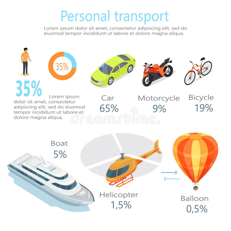 Personal Transport Infographic Statistics of Usage. Personal transport infographic. Boat. Car. Motorcycle. Bicycle. Helicopter. Balloon. Statistics of transport stock illustration