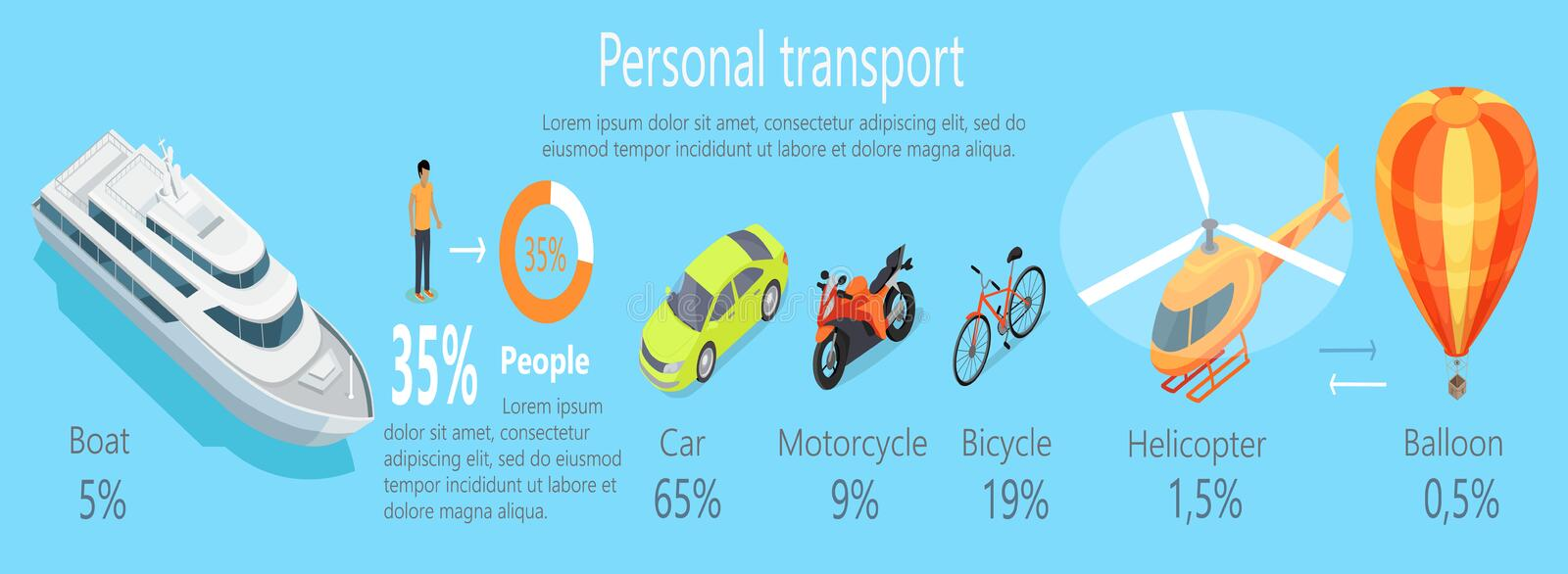Personal Transport Infographic Statistics of Usage. Personal transport infographic. Boat. Car. Motorcycle. Bicycle. Helicopter. Balloon. Statistics of transport vector illustration