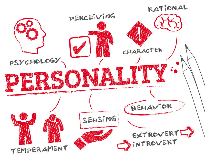 Personality concept stock illustration