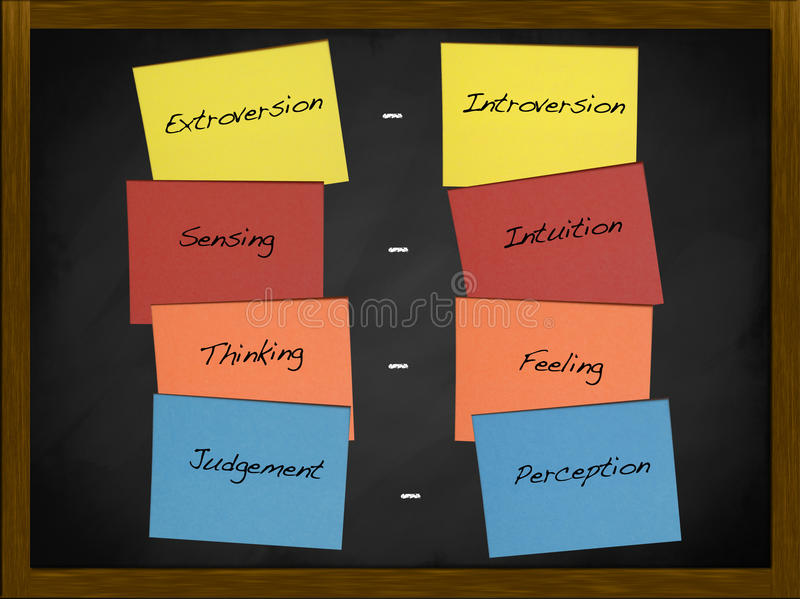 Personality inventory. Listed on a blackboard stock image
