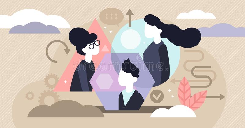 Personality types vector illustration. Tiny psychological persons concept. royalty free illustration