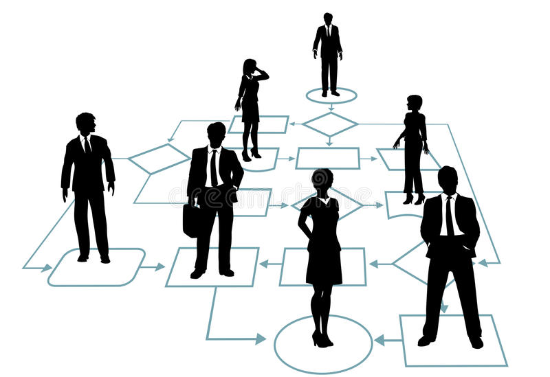 Personas del asunto en organigrama de la gestión del proceso ilustración del vector