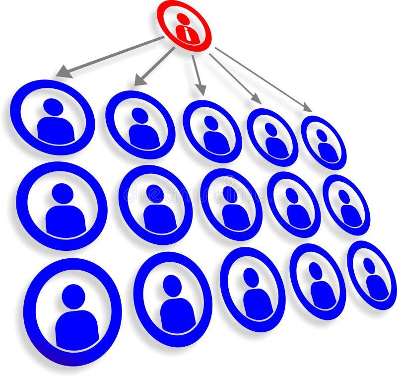 personeel stock illustratie