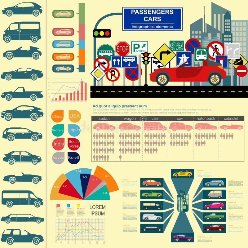Personenauto, vervoersinfographics royalty-vrije illustratie