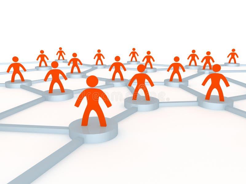 personennetwerk