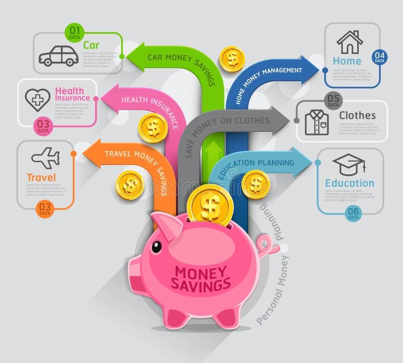Personlig mall för pengarplanläggningsinfographics royaltyfri illustrationer