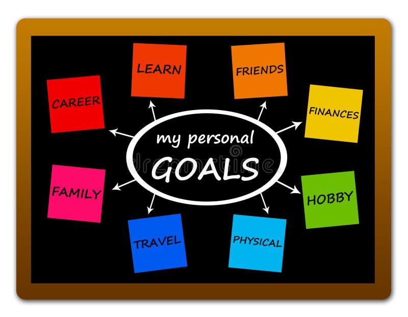 Personliga mål stock illustrationer