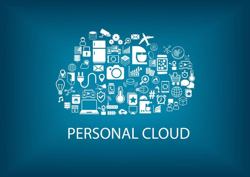 Personligt moln som beräknar för service för hem- automation stock illustrationer