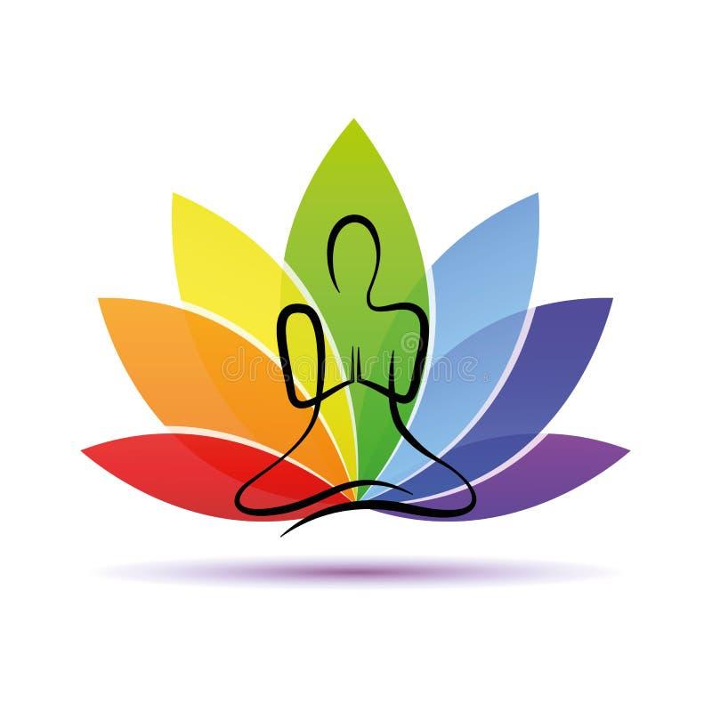 Personne de yoga de dessin de main s'asseyant dans des couleurs d'un arc-en-ciel de pose de lotus illustration de vecteur