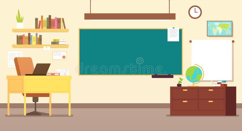 Personne n'instruisent l'intérieur de salle de classe avec les professeurs bureau et l'illustration de vecteur de tableau noir illustration libre de droits