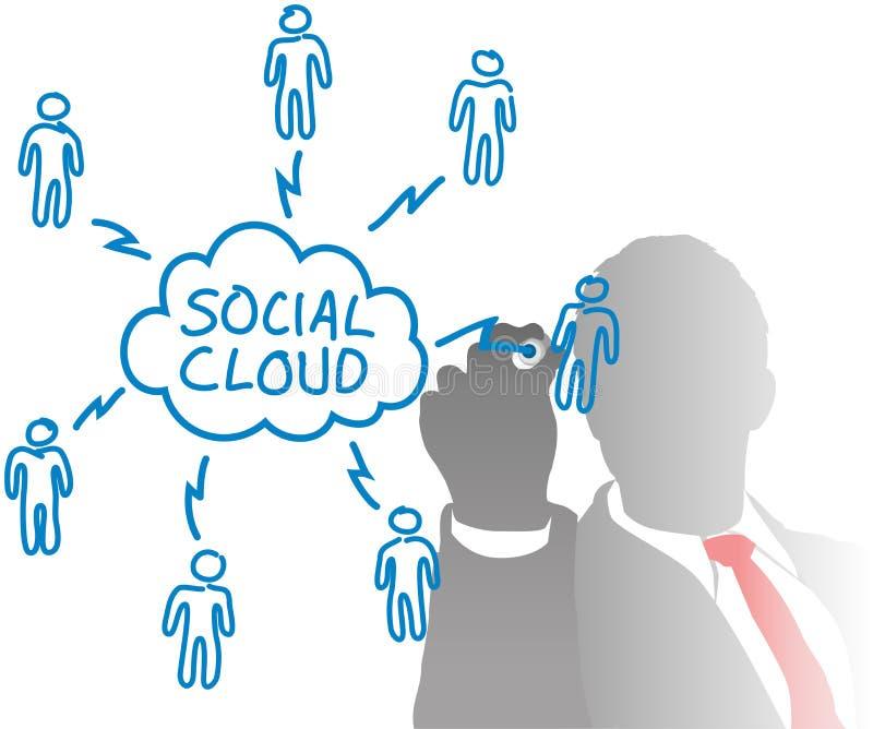 Personne traçant le tableau social de medias de nuage illustration stock