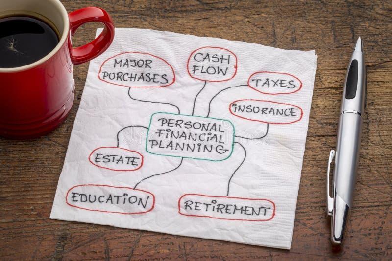 Persoonlijk financiële planningsconcept royalty-vrije stock afbeelding