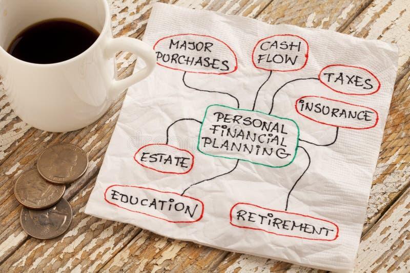 Persoonlijke financiële planning stock fotografie