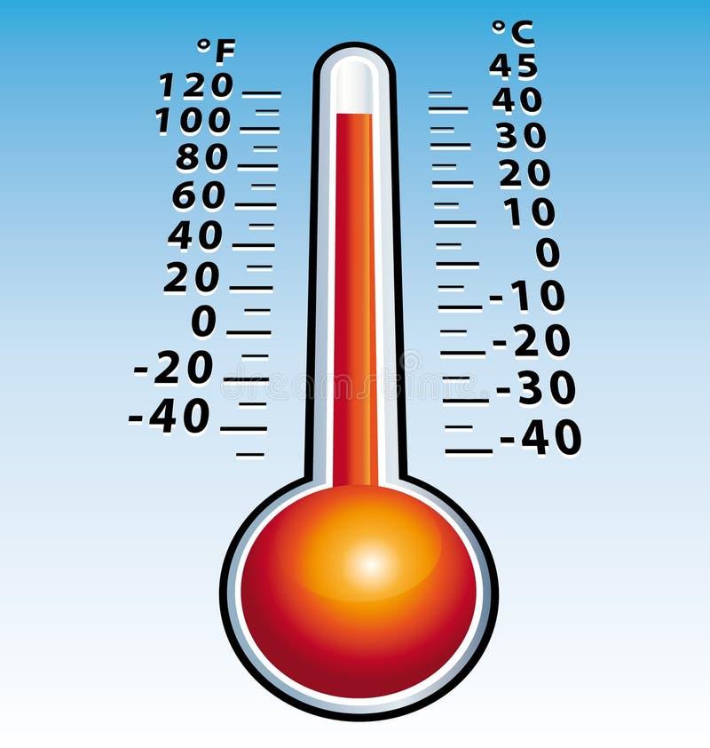Perspectiva del termómetro del Hotness stock de ilustración