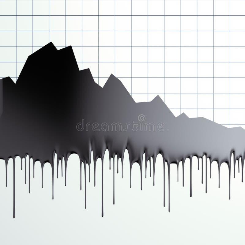 Perte de pétrole de dessin des prix illustration stock