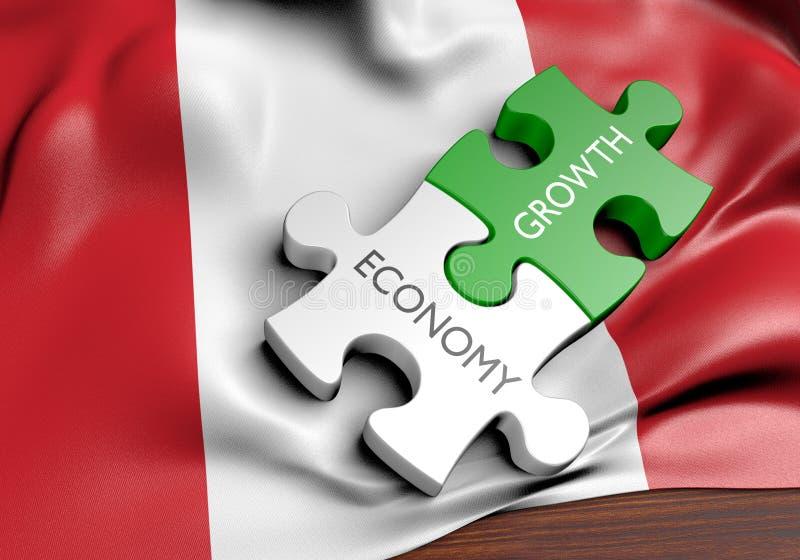 Peru gospodarki i rynku finansowego przyrosta pojęcie ilustracji