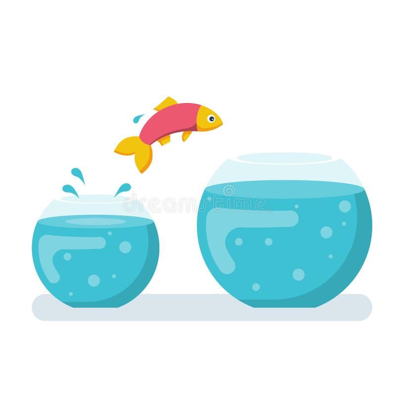 Pescados potenciales que saltan al fishbowl del biger libre illustration