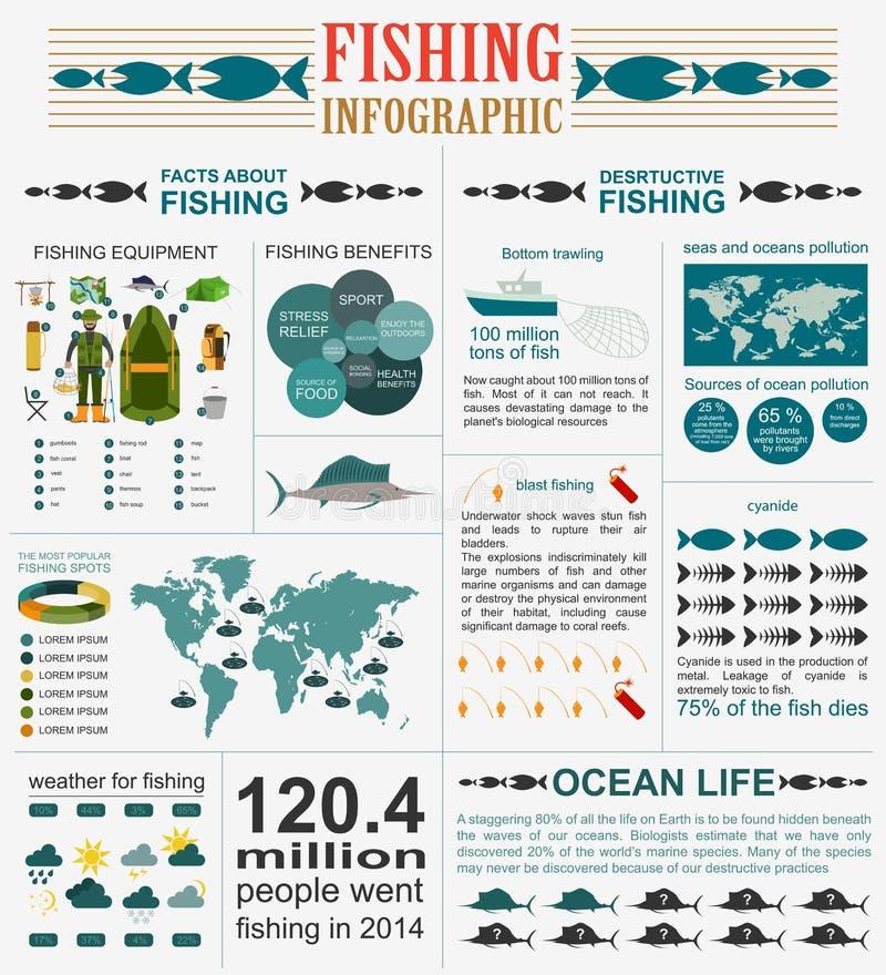Pescando elementos infographic, pescando ventajas y f destructiva ilustración del vector