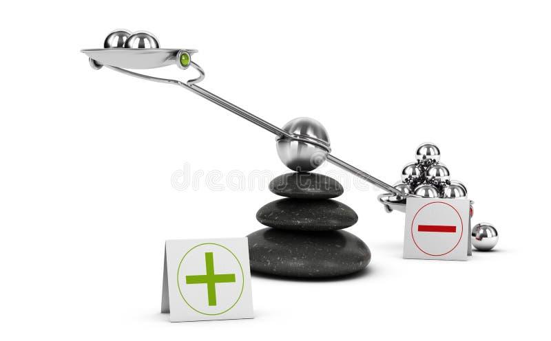 Pese profissionais - e - contra, risco Assesment do benefício Avaliação negativa ilustração do vetor