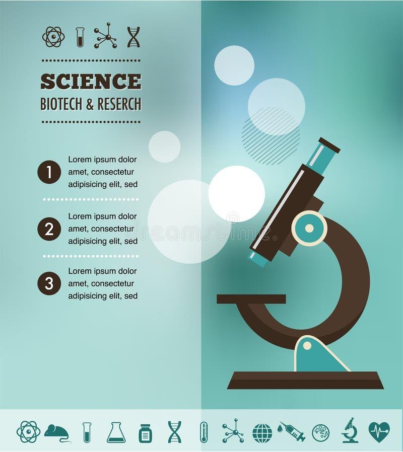 Pesquisa, bio tecnologia e ciência infographic ilustração stock