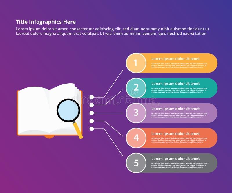Pesquisa da investigação da busca do livro infographic com a bandeira do molde dos dados da lupa para a estatística da informação ilustração do vetor