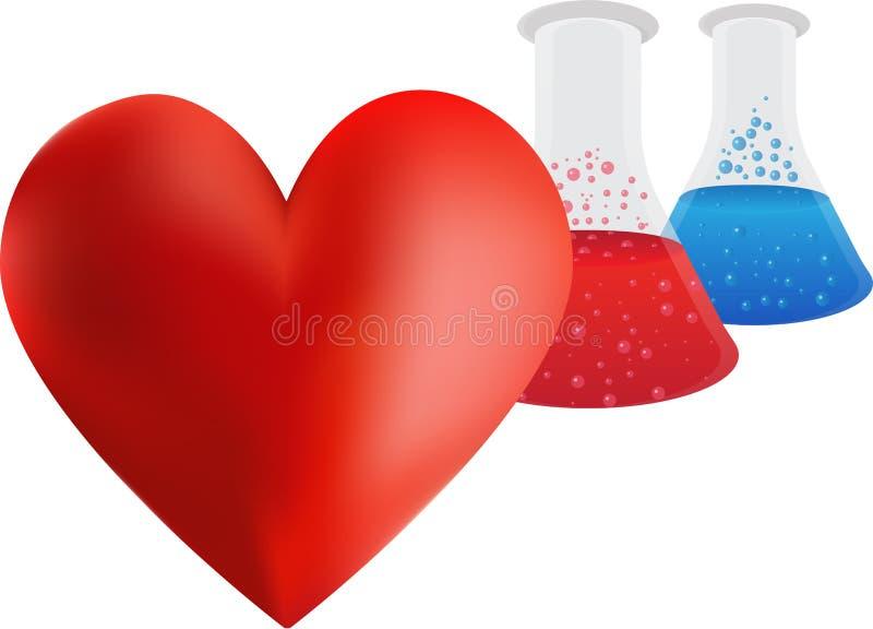 Pesquisa do coração cardiovascular ilustração do vetor
