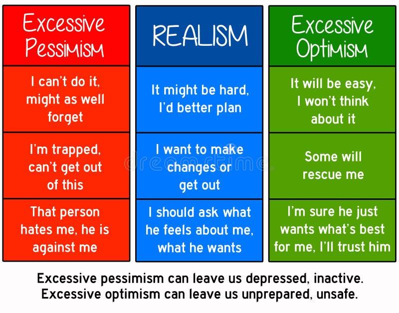 Pessimism realism optimism stock illustration