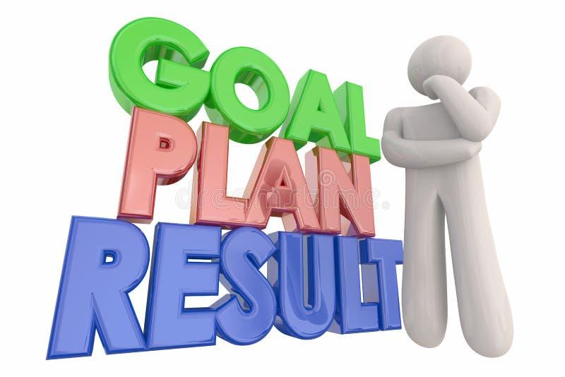 Pessoa de pensamento do sucesso do resultado do plano do objetivo ilustração do vetor