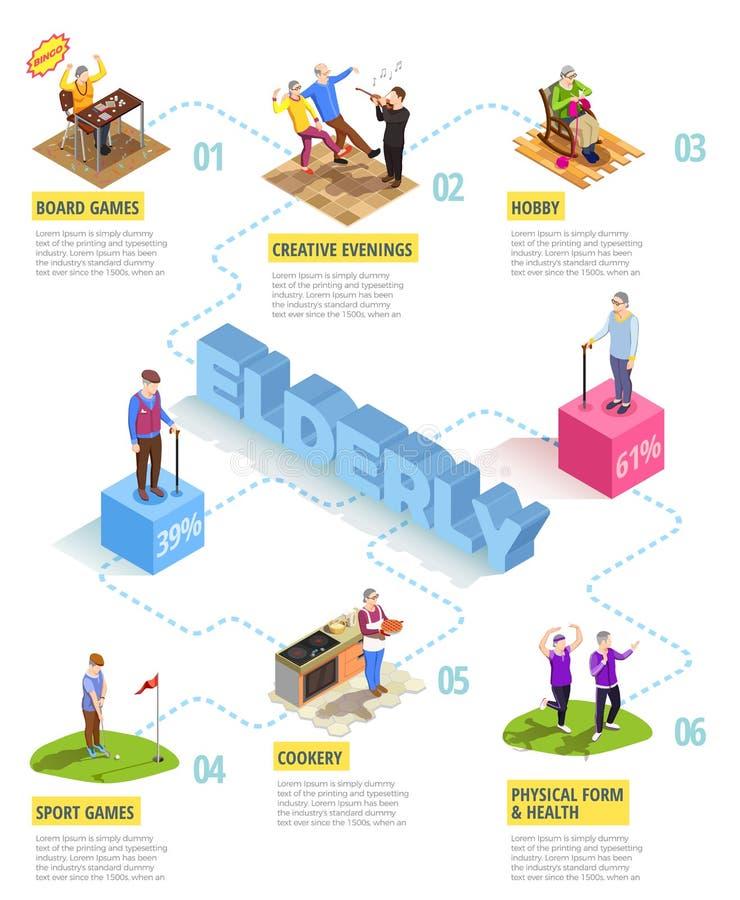 Pessoas idosas Infographics isométrico ilustração stock