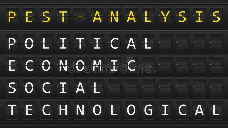 PEST Analysis table board stock illustration