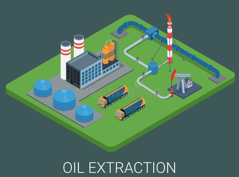 Petroleum production cycle isometric concept. Petroleum production extraction process cycle flat 3d web isometric infographic concept vector. Oil derrick stock illustration