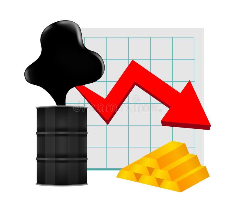 Petrolio greggio con la freccia rossa di caduta di simbolo della barra di oro e del grafico isolata su fondo bianco, su goccia ne royalty illustrazione gratis