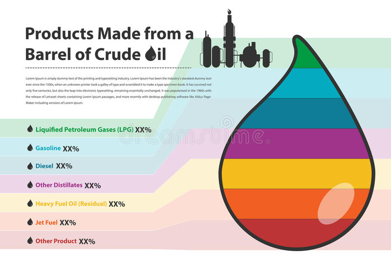 Petrolium refining of crude oil infographic. In vector eps10 proportion of refining vector illustration