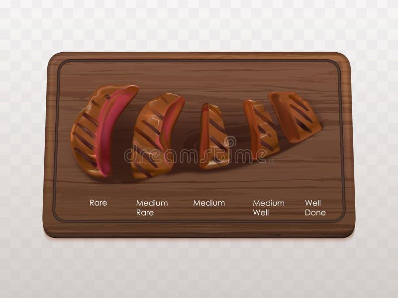 Pezzi arrostiti della bistecca sul vettore del tagliere illustrazione vettoriale